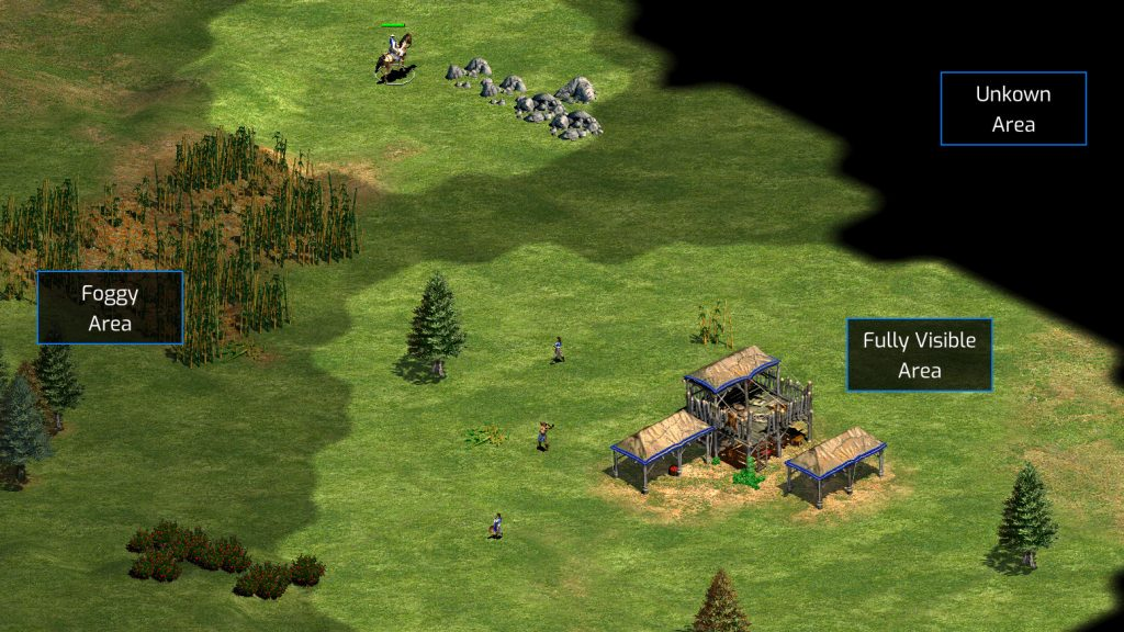 Fog of War visualized in Age of Empires II.