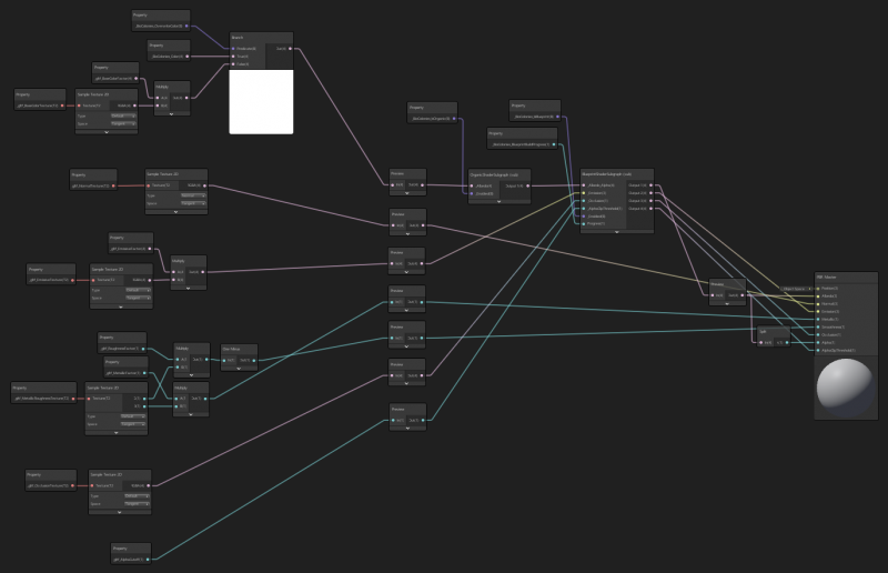 The Unity shader graph of the model shader.