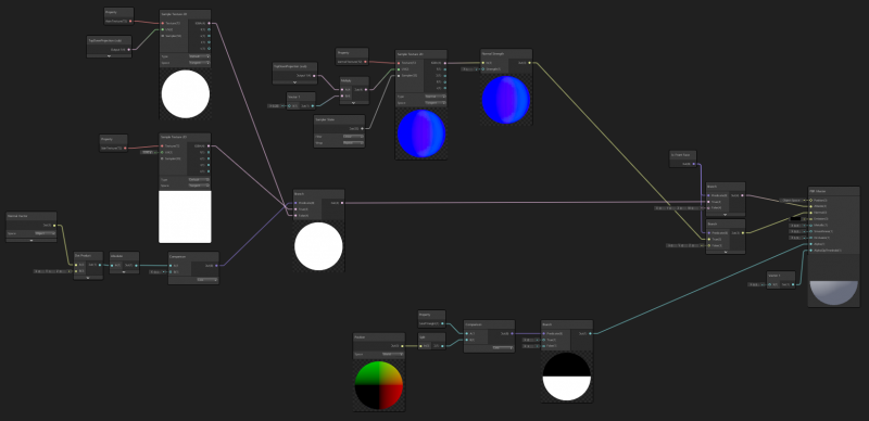 The Unity shader graph for the terrain shader.